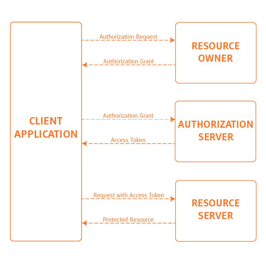 Client Application-01