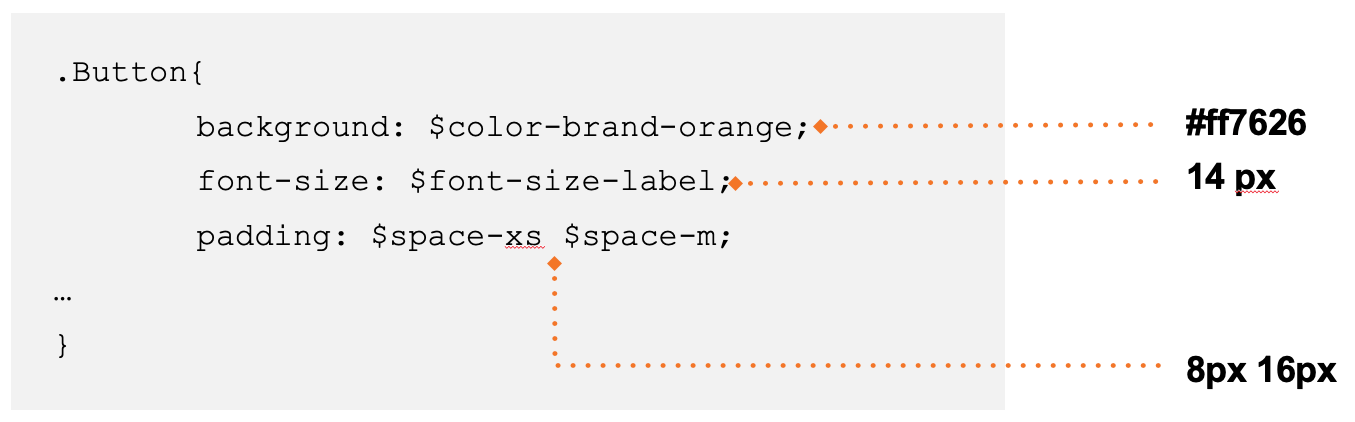 Design System style guide