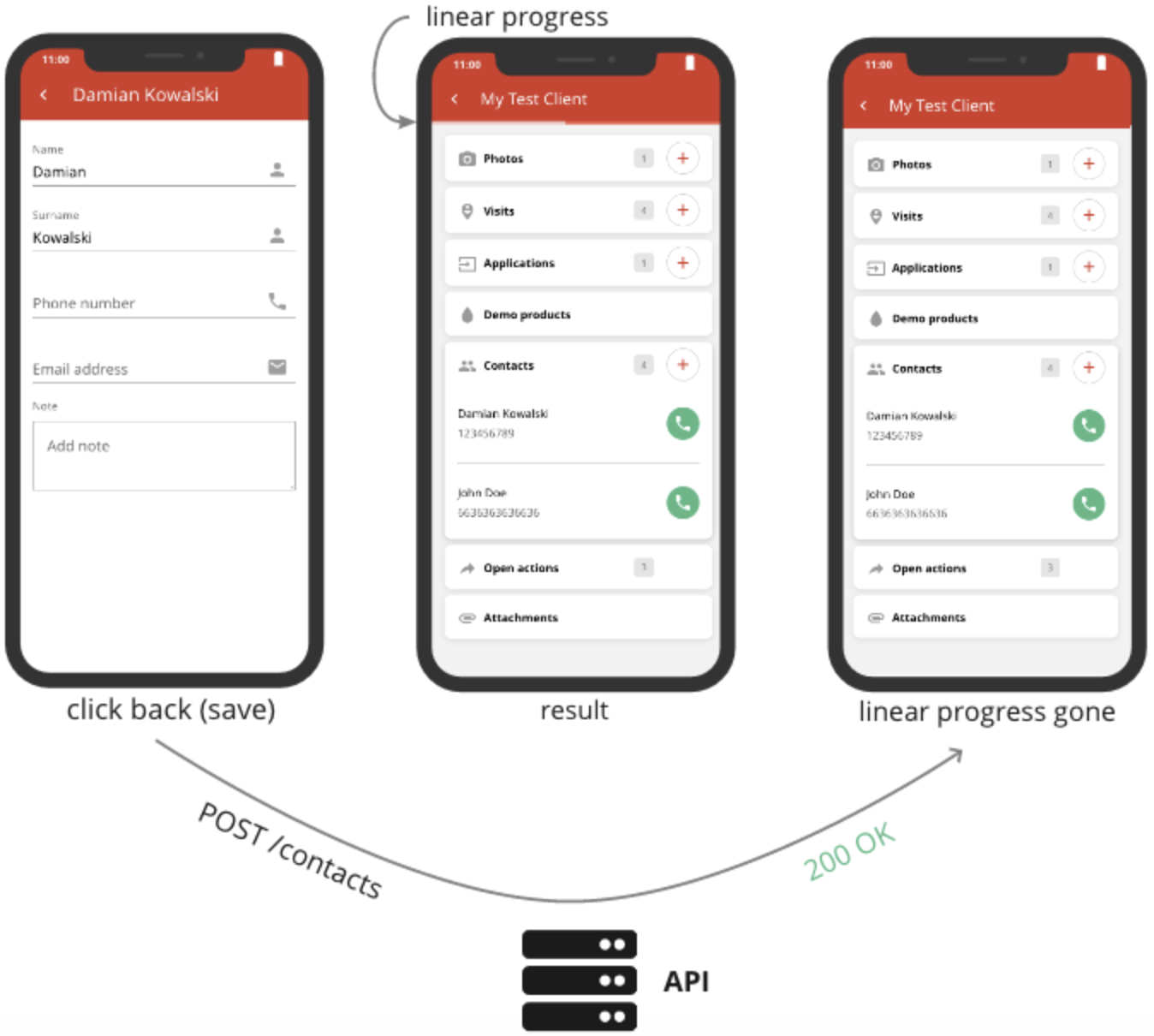 Adding new contact  —  Optimistic UI approach