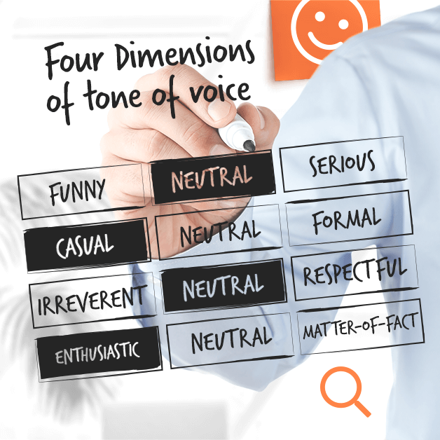 There are 4 dimensions of tone of voice that have two extreme options: funny versus serious, casual vs formal, irreverent vs respectful, enthusiastic vs matter-of-fact.
